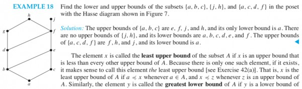 Doubt Lower And Upper Bound Hasse Diagram Rosen Book Discrete Mathematics Gate Cse Doubts