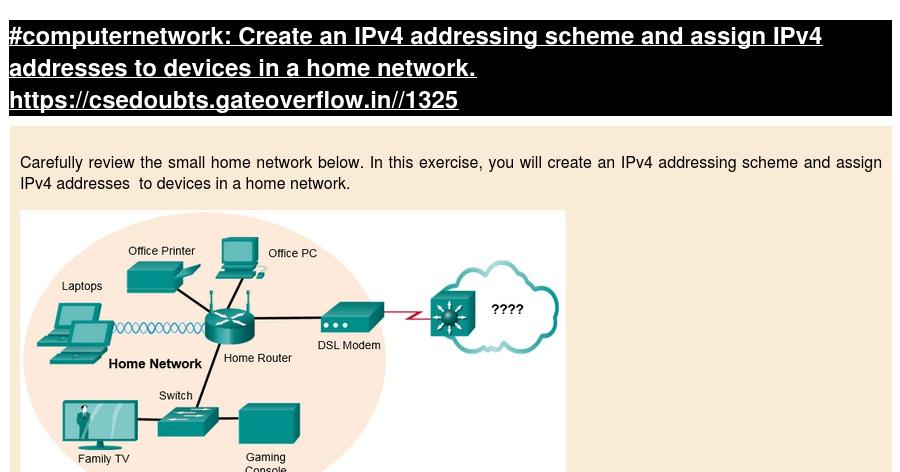Create An Ipv4 Addressing Scheme And Assign Ipv4 Addresses